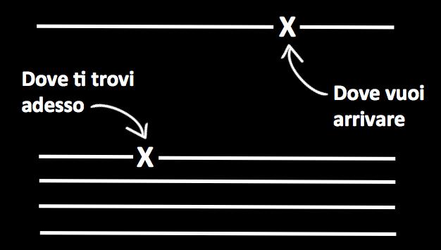 mentalita-bob-proctor-vibrazione