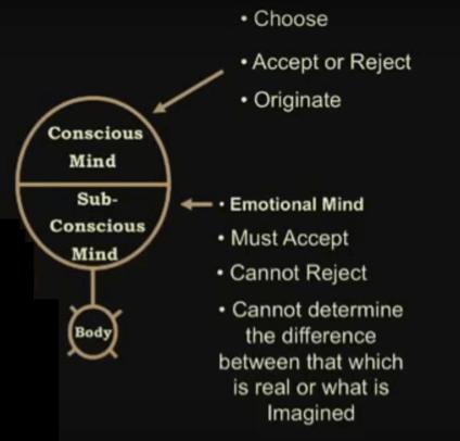 mentalita-seminario-bob-proctor-serbia-mente-subconscia