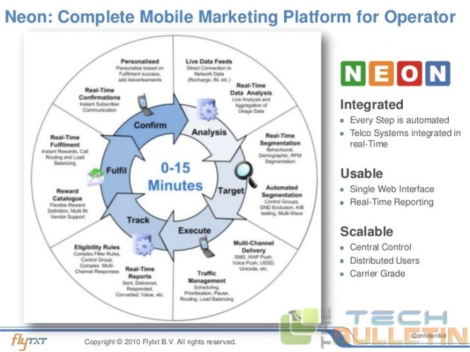 finger-printing-future-of-mobile-advertising-