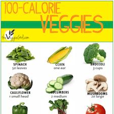 100-Calorie Veggies