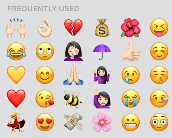 most frequently used emojis (chess from the wandering hearts)