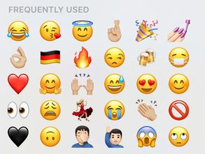 Image Credits: Press Pack Josh Hussey's Most Frequently Used Emojis