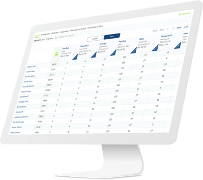 ThinkWave   Cloud Based School Management Software   Free Gradebook