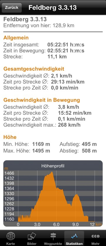 Self Tracking  oder  The Quantified Self   was trackt ihr so?
