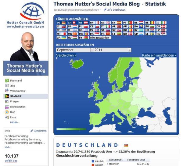 Statistik-Applikation auf facebook.com/thomashutterblog