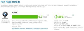 Fan Page Insights anhand der Daten von Fanpagekarma.com