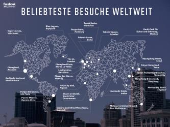 Beliebteste Orte 2013 (Quelle: Facebook)