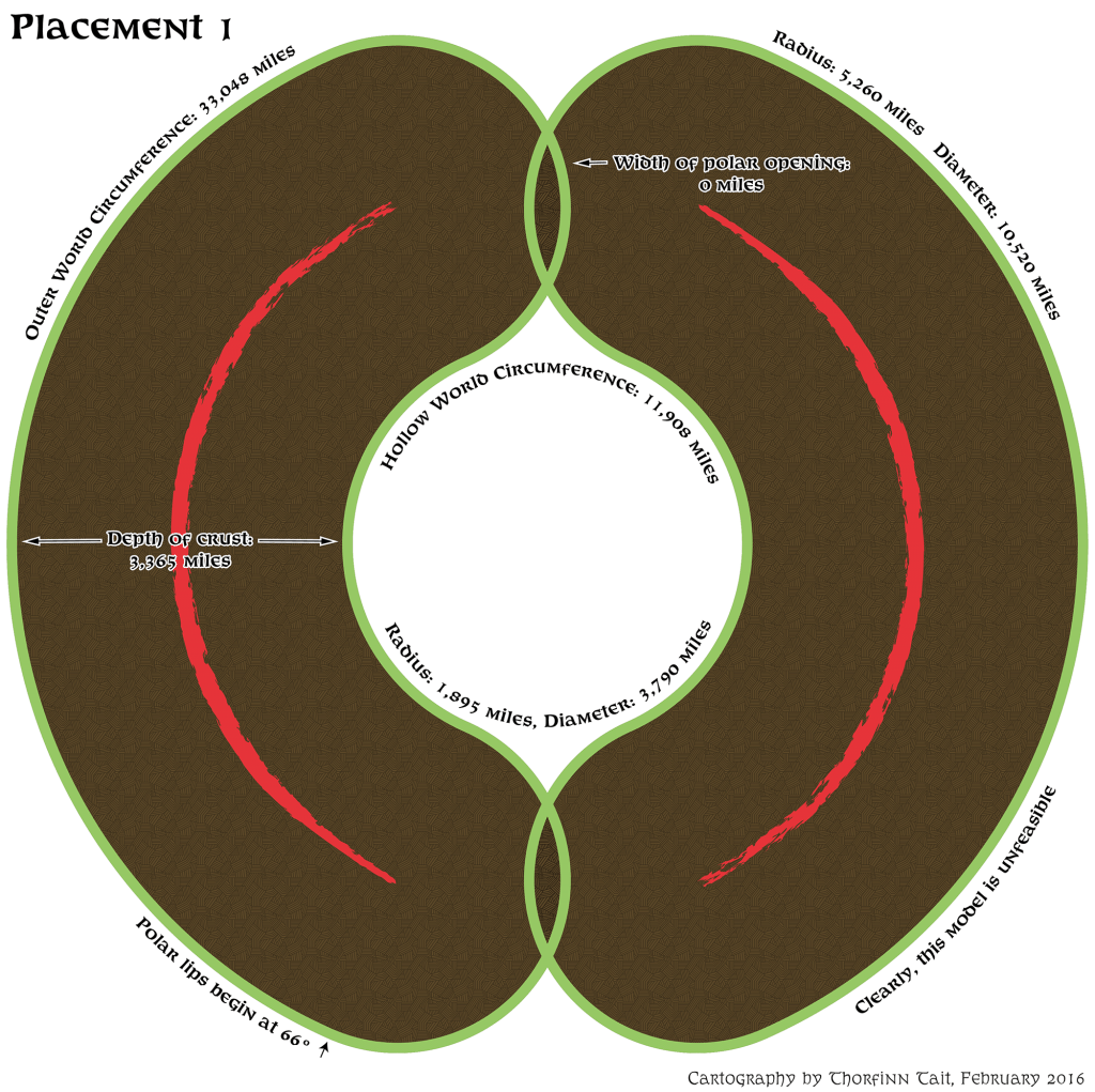 Placement 1 cross-section