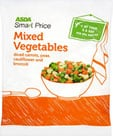 Christmas Meal Plan – super simple mixed veg soup, with fresh crusty roll, 18p