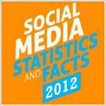 Social Media Facts 2012: Lo que dejaron las redes sociales en el año [infografía]