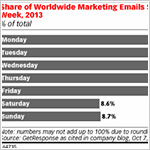 mail-marketing-th