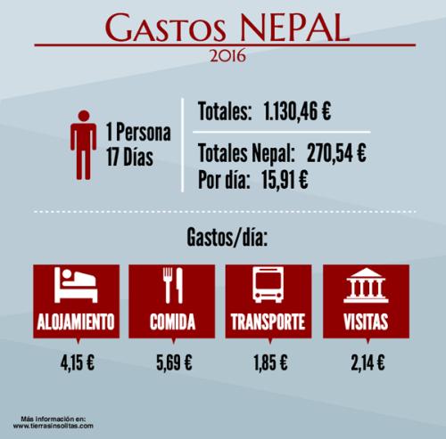 gastos nepal 2016