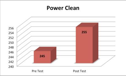powercleanHMB
