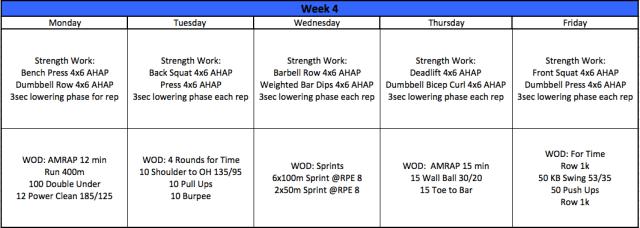 Crossfit Plan: Phase 1 Week 4