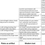 Historicity window-table