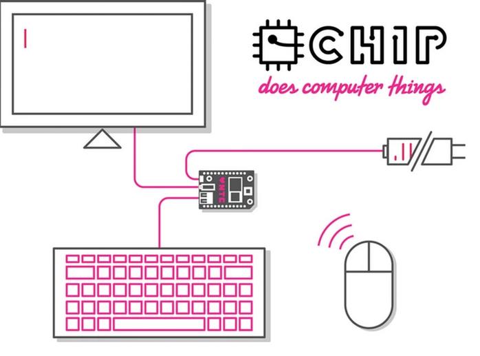 chip 02