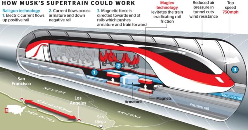 hyperloop 02