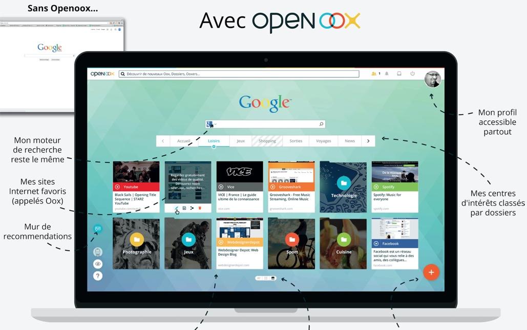 OpenOox – La gestion de favoris à la française qui fait du bien