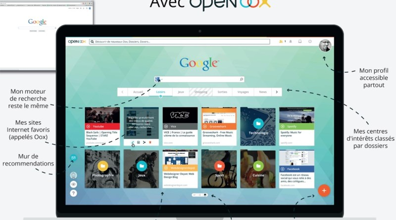 open oox 00