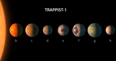 Découverte des planètes «Trappist» – Vers la création d'une intercommunale ?