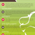 10 Uses of Olive Oil for Your Skin You Must Know