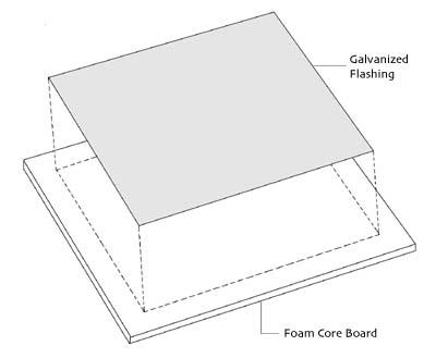 Foam board and galvanized flashing.