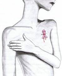 Mitos del cáncer de mama.