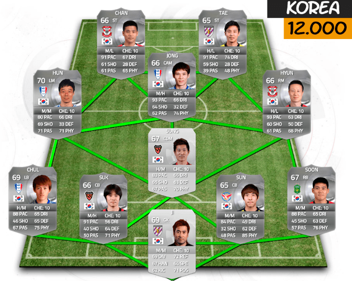 korea liga