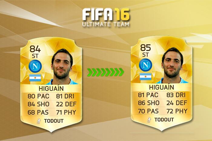Upgrade (UP) de FIFA 16