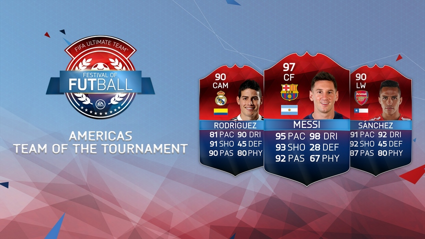 Americas TOTT (Team of the Tournament) - FUT16