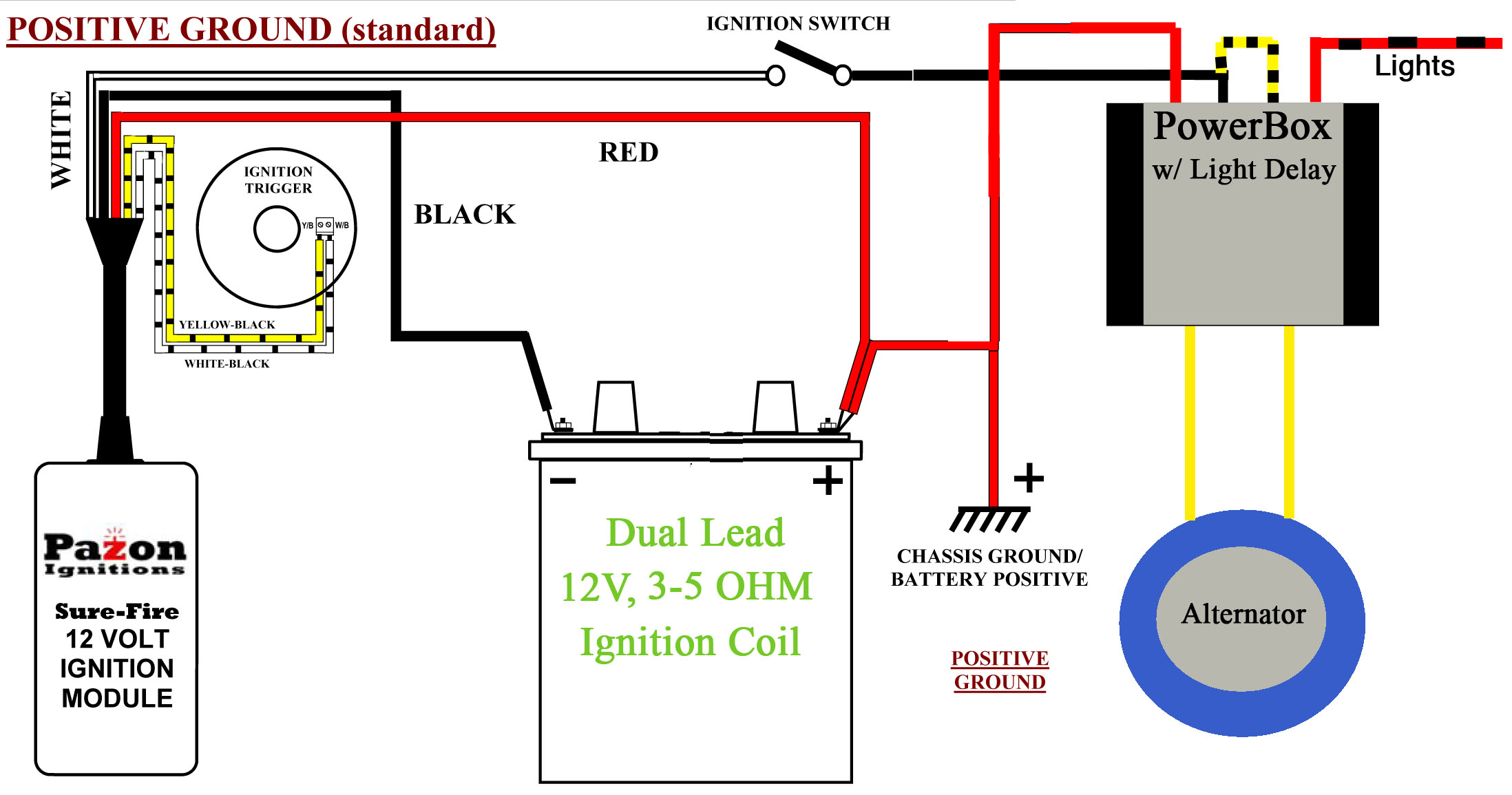 be8e sparx wiring diagram for triumph | wiring resources sparx wiring diagram triumph kenworth t800 electrical schematic wiring resources