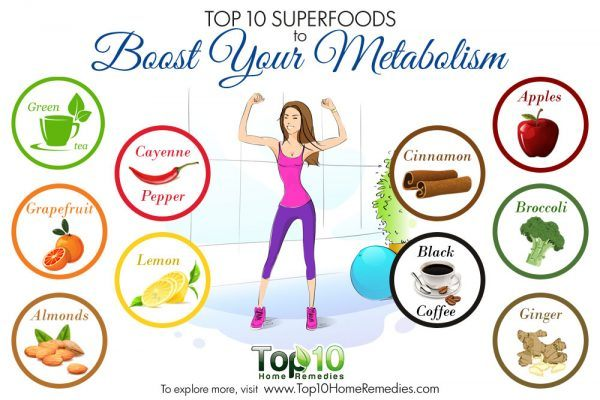 top 10 superfoods to boost metabolism