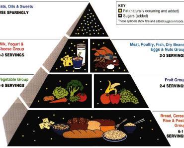 diabetic-diet-topwebsearch