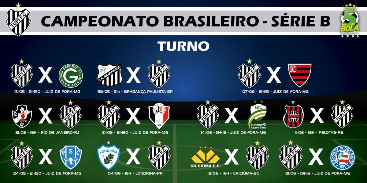 Mudou de novo: Tupi estreia na Série B às 21h30 de sexta-feira, 13, no Mário Helênio, contra o Goiás