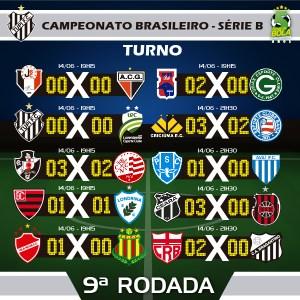 9A RODADA_TUPI CAMPEONATO BRASILEIRO SERIE B INSTAGRAM
