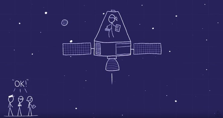 How to Go to Space Randall Munroe xkcd Thing Explainer