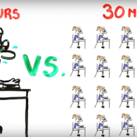 ASAPScience Reveals the 9 Best Study Tips For Students: VIDEO