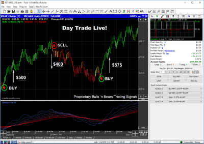 Start Paper Trading The Markets Today