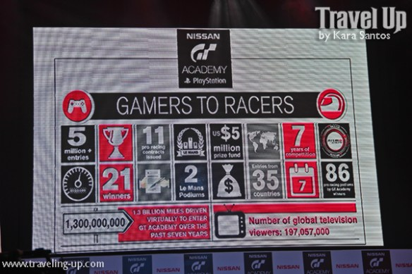 nissan playstation gt academy philippines launch 03