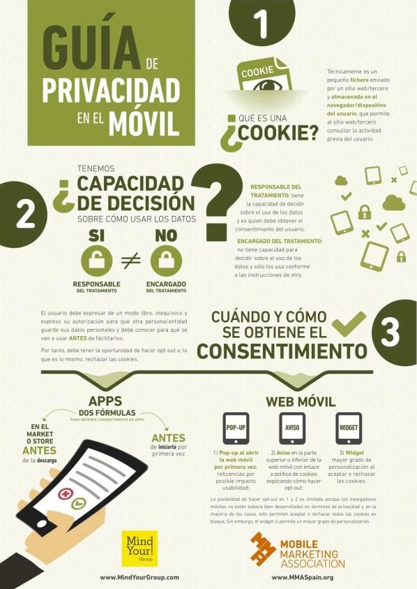 #GuiaPrivacidadMoviI Infografía