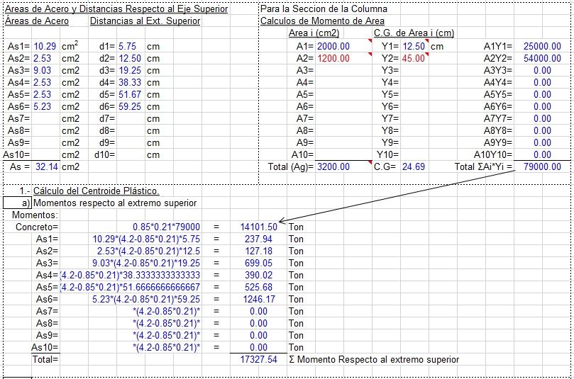 diagrama_iteracion_columna_t_02