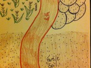 Sowing Seeds Parable Craft - Paper