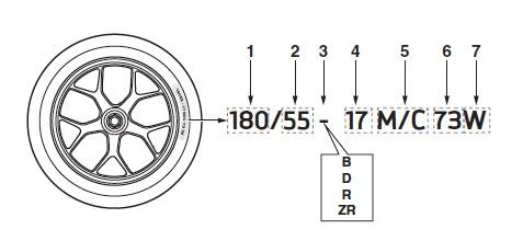 guide-marquage-pneus