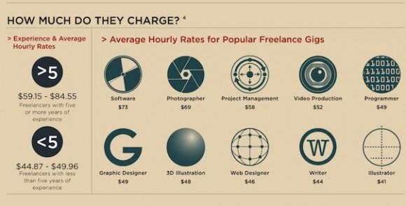 Writing Jobs A Freelance Writing Community And Freelance Writing ...
