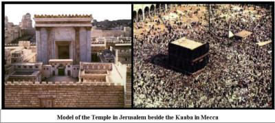 Islam, Israel and Bible Prophecy