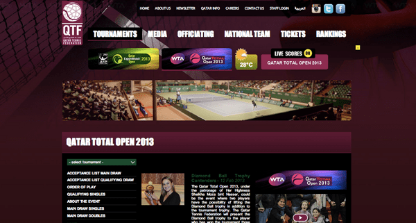 Qatar Total Open 2013 (WTA Tournament)