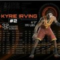 NBA Live 14 player database