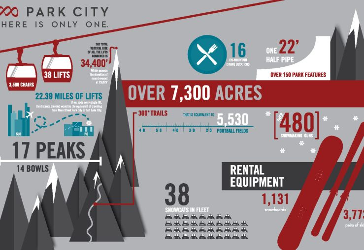 ParkCity_InfoGraphic