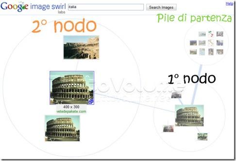 Google Image Swirl- Similar Images