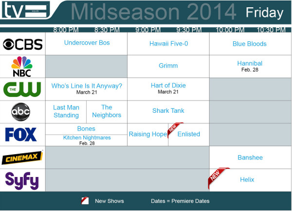 TV Equals Midseason 2014 Friday